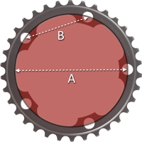 Understanding Chainring Measurements